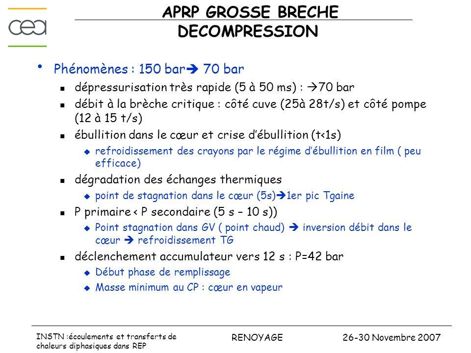 26-30 Novembre 2007RENOYAGE INSTN :écoulements et transferts de chaleurs diphasiques dans REP APRP GROSSE BRECHE DECOMPRESSION Phénomènes : 150 bar 70