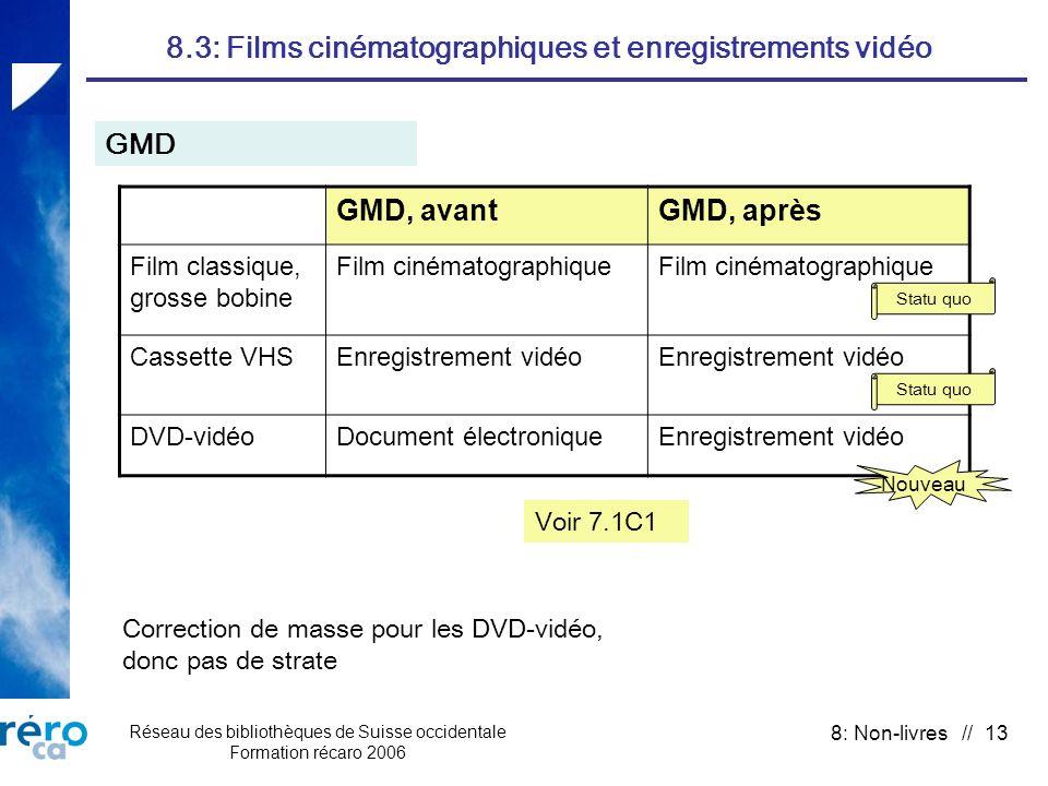Réseau des bibliothèques de Suisse occidentale Formation récaro 2006 8: Non-livres // 13 8.3: Films cinématographiques et enregistrements vidéo GMD GMD, avantGMD, après Film classique, grosse bobine Film cinématographique Cassette VHSEnregistrement vidéo DVD-vidéoDocument électroniqueEnregistrement vidéo Nouveau Statu quo Correction de masse pour les DVD-vidéo, donc pas de strate Voir 7.1C1
