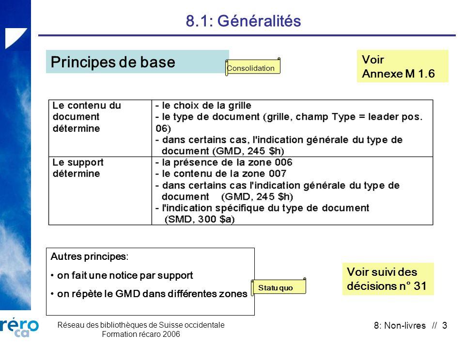 Réseau des bibliothèques de Suisse occidentale Formation récaro 2006 8: Non-livres // 3 8.1: Généralités Voir Annexe M 1.6 Principes de base Consolida