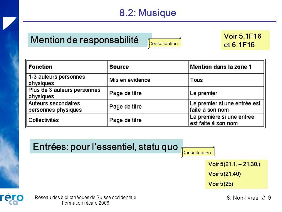 Réseau des bibliothèques de Suisse occidentale Formation récaro 2006 8: Non-livres // 9 8.2: Musique Voir 5.1F16 et 6.1F16 Mention de responsabilité Consolidation Entrées: pour lessentiel, statu quo Consolidation Voir 5(21.1.