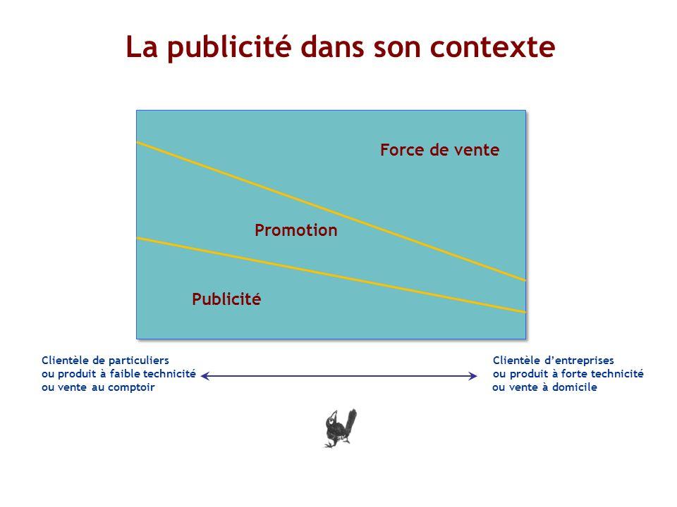 La publicité dans son contexte Publicité Force de vente Promotion Clientèle de particuliers Clientèle dentreprises ou produit à faible technicité ou p