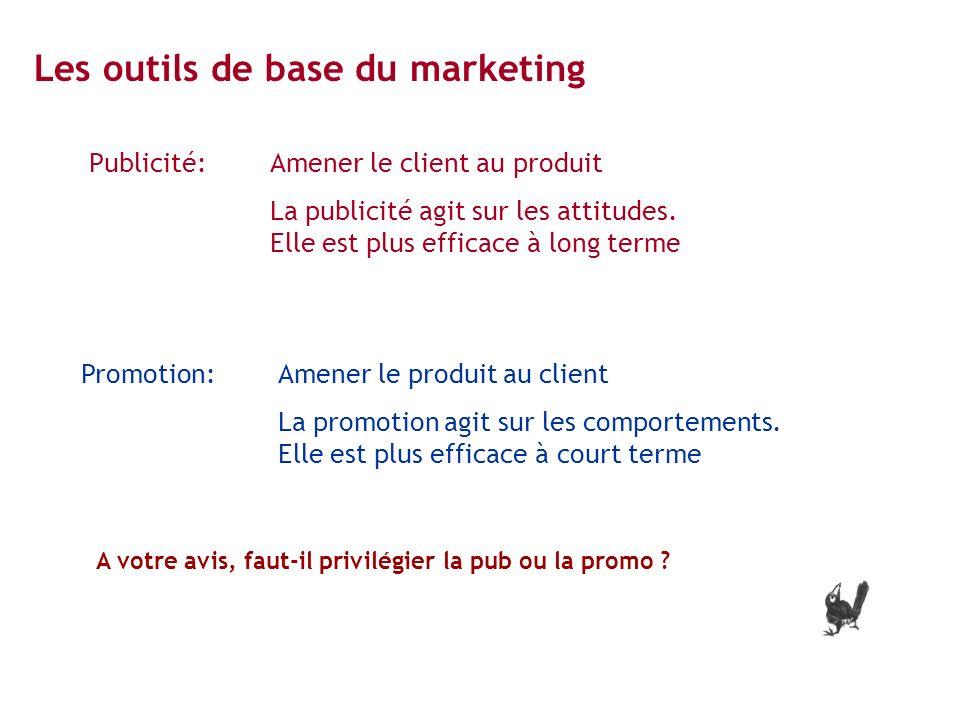 Les outils de base du marketing Amener le produit au client La promotion agit sur les comportements. Elle est plus efficace à court terme Amener le cl