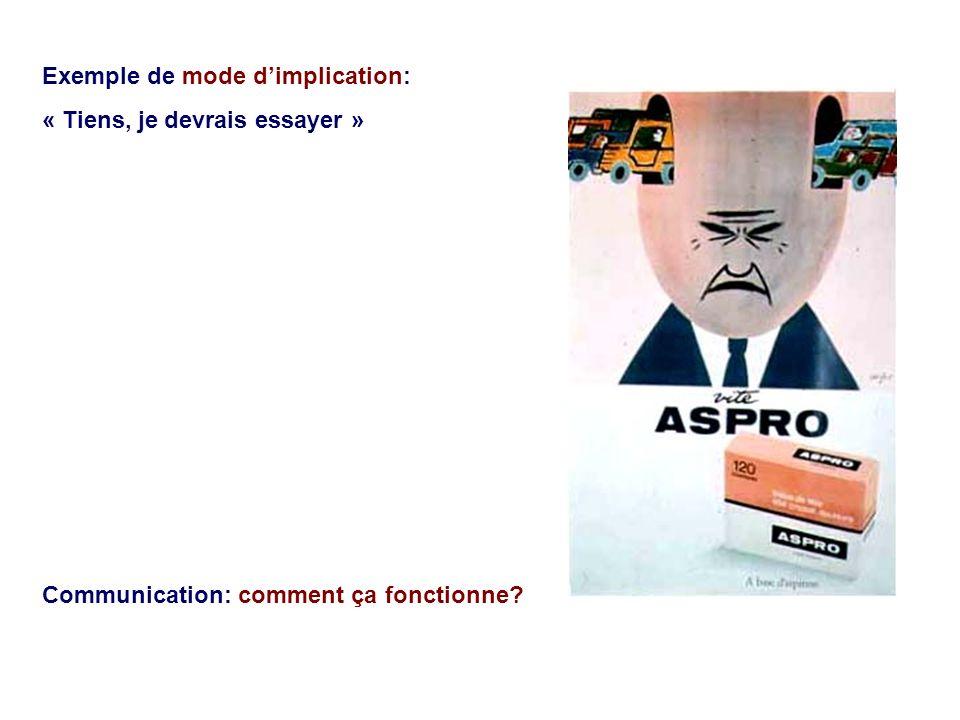 Exemple de mode dimplication: « Tiens, je devrais essayer » Communication: comment ça fonctionne?