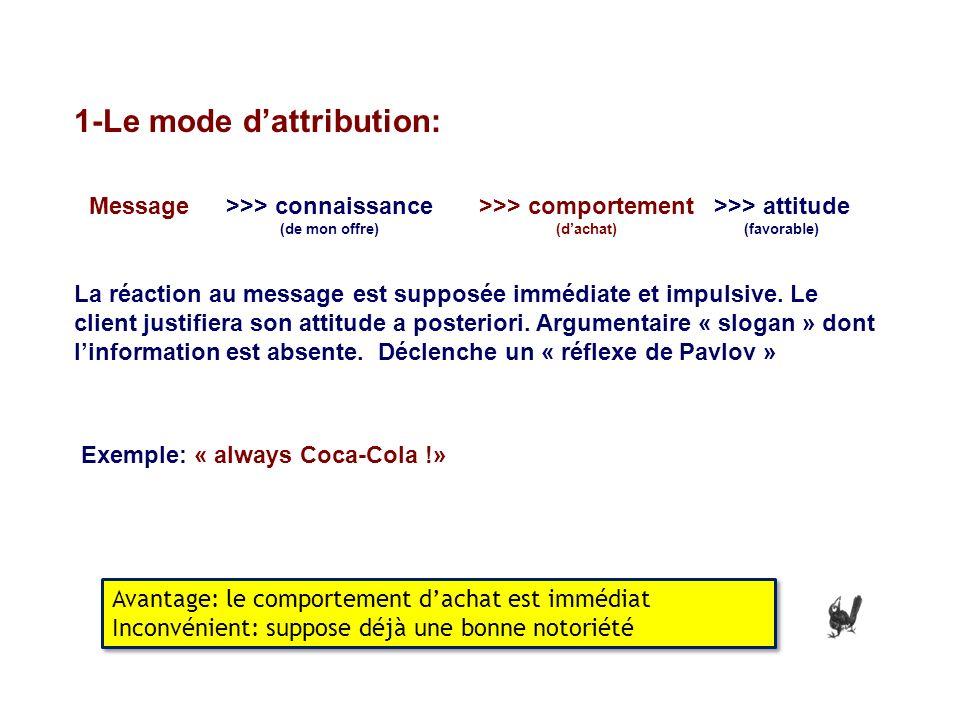 1-Le mode dattribution: La réaction au message est supposée immédiate et impulsive. Le client justifiera son attitude a posteriori. Argumentaire « slo