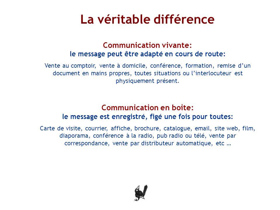 La véritable différence i Communication vivante: le message peut être adapté en cours de route: Vente au comptoir, vente à domicile, conférence, forma