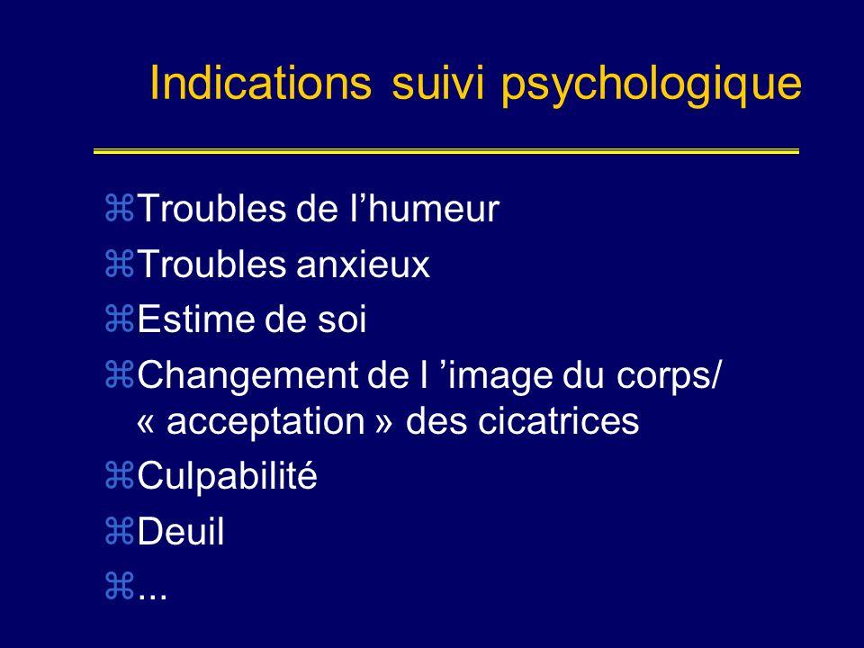 Indications suivi psychologique Troubles de lhumeur Troubles anxieux Estime de soi Changement de l image du corps/ « acceptation » des cicatrices Culp