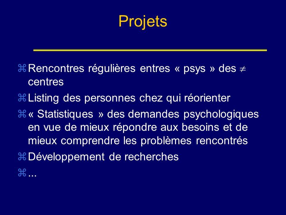 Projets Rencontres régulières entres « psys » des centres Listing des personnes chez qui réorienter « Statistiques » des demandes psychologiques en vue de mieux répondre aux besoins et de mieux comprendre les problèmes rencontrés Développement de recherches...