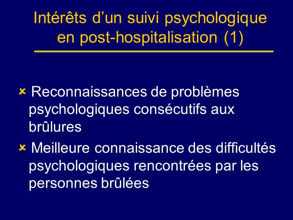 Reconnaissances de problèmes psychologiques consécutifs aux brûlures Meilleure connaissance des difficultés psychologiques rencontrées par les personnes brûlées Intérêts dun suivi psychologique en post-hospitalisation (1)
