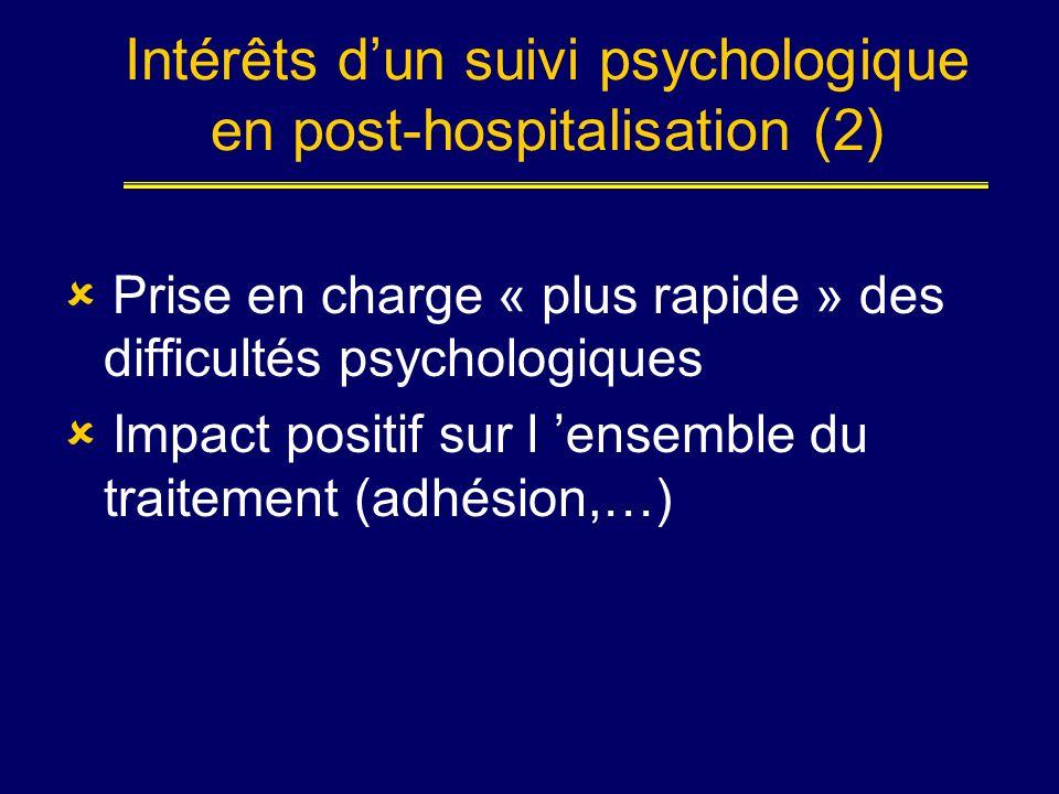 Intérêts dun suivi psychologique en post-hospitalisation (2) Prise en charge « plus rapide » des difficultés psychologiques Impact positif sur l ensem