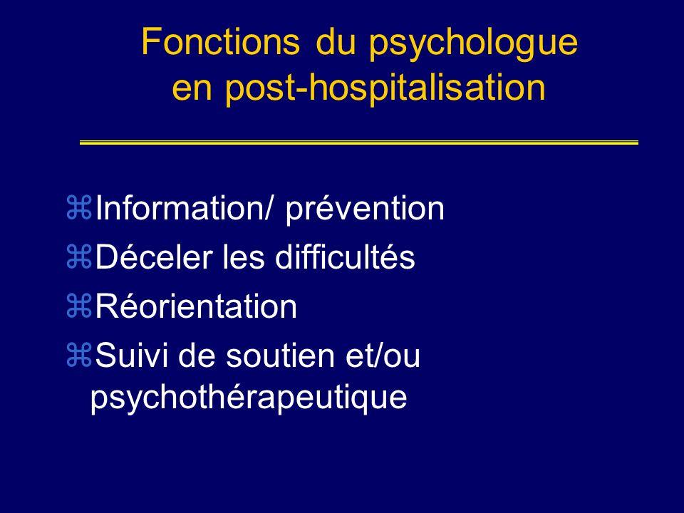 Fonctions du psychologue en post-hospitalisation Information/ prévention Déceler les difficultés Réorientation Suivi de soutien et/ou psychothérapeuti