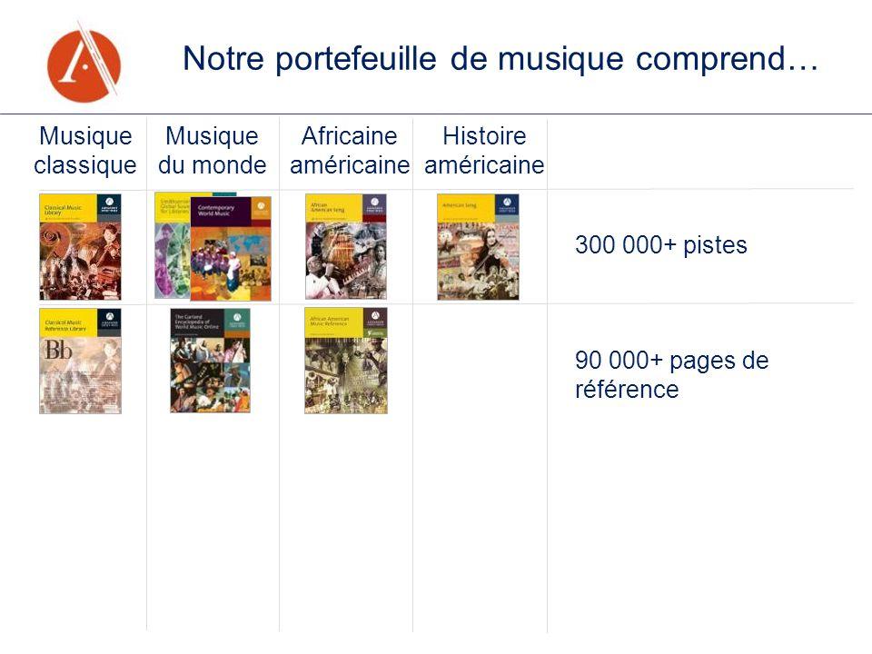 90 000+ pages de référence Notre portefeuille de musique comprend… 300 000+ pistes Musique classique Musique du monde Africaine américaine Histoire am
