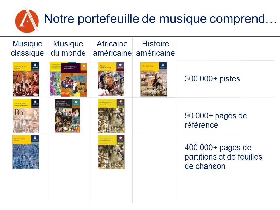 400 000+ pages de partitions et de feuilles de chanson Notre portefeuille de musique comprend… 90 000+ pages de référence 300 000+ pistes Musique clas