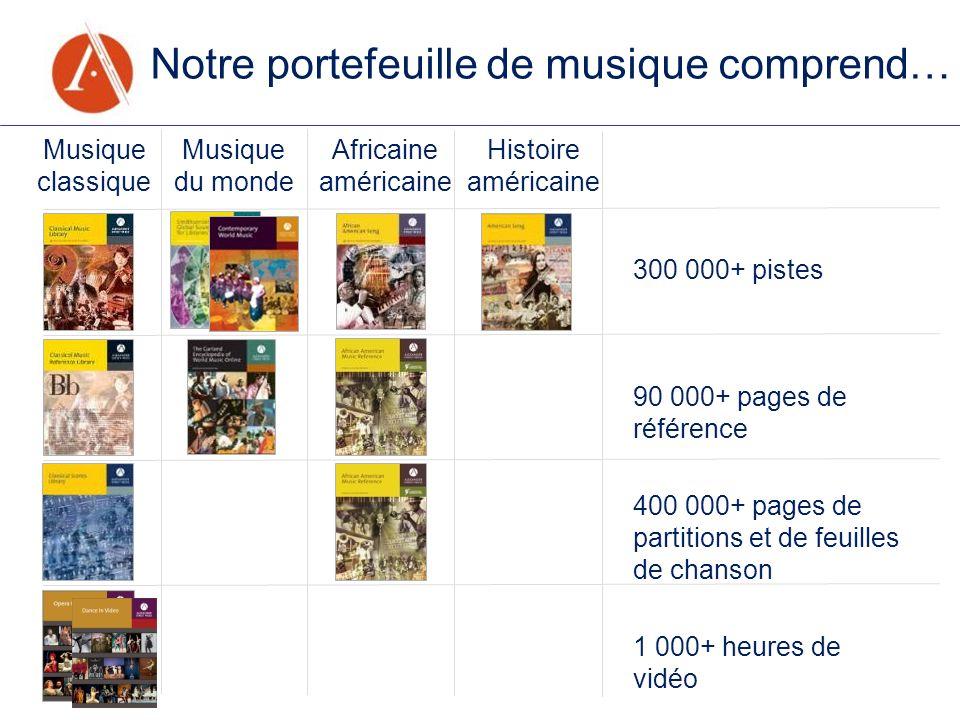 1 000+ heures de vidéo 400 000+ pages de partitions et de feuilles de chanson Notre portefeuille de musique comprend… 90 000+ pages de référence 300 0