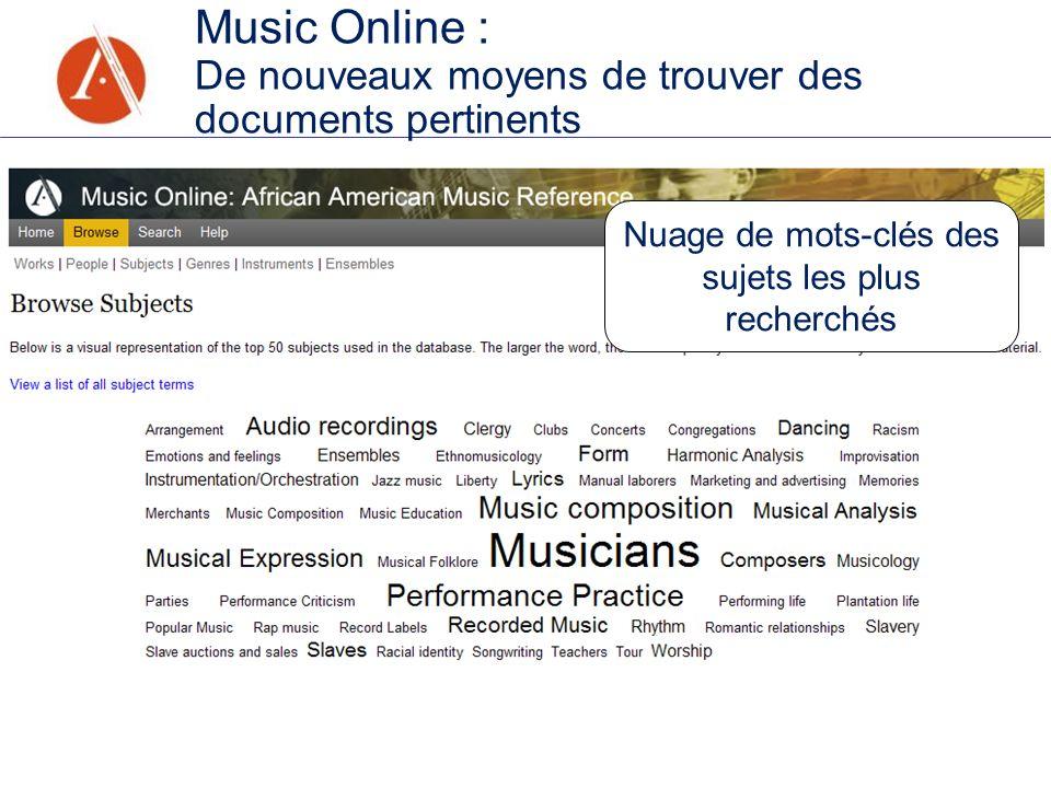 Music Online : De nouveaux moyens de trouver des documents pertinents Nuage de mots-clés des sujets les plus recherchés