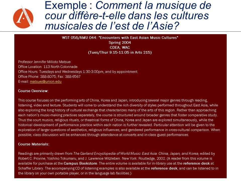 Exemple : Comment la musique de cour diffère-t-elle dans les cultures musicales de lest de lAsie?
