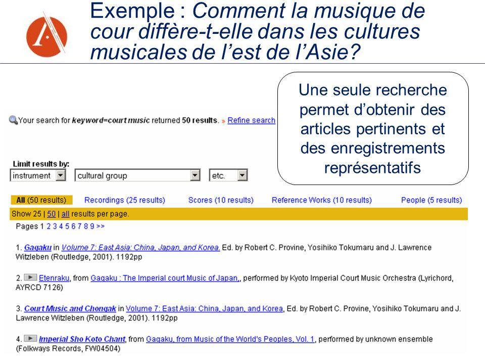 Une seule recherche permet dobtenir des articles pertinents et des enregistrements représentatifs Exemple : Comment la musique de cour diffère-t-elle