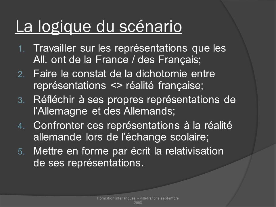 La logique du scénario 1. Travailler sur les représentations que les All. ont de la France / des Français; 2. Faire le constat de la dichotomie entre