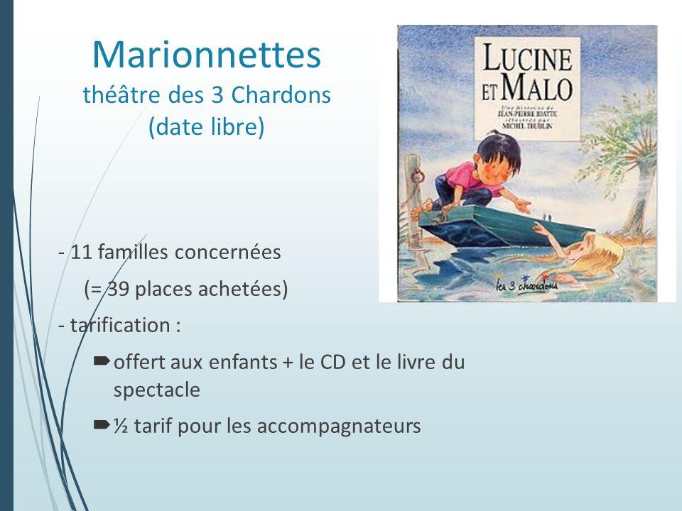 Marionnettes théâtre des 3 Chardons (date libre) - 11 familles concernées (= 39 places achetées) - tarification : offert aux enfants + le CD et le liv