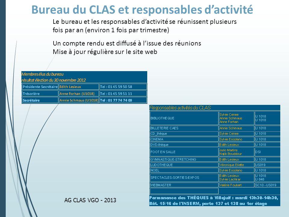 AG CLAS VGO - 2013 Comité Local Action Social INSERM de Villejuif bureau CLAS INSERM Bureau du CLAS et responsables dactivité Le bureau et les respons