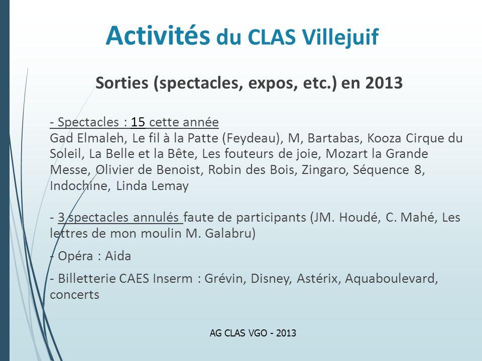 Activités du CLAS Villejuif Sorties (spectacles, expos, etc.) en 2013 - Spectacles : 15 cette année Gad Elmaleh, Le fil à la Patte (Feydeau), M, Barta