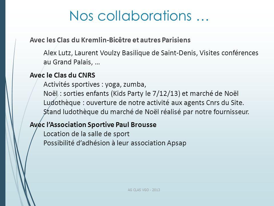 Nos collaborations … Avec les Clas du Kremlin-Bicêtre et autres Parisiens Alex Lutz, Laurent Voulzy Basilique de Saint-Denis, Visites conférences au G