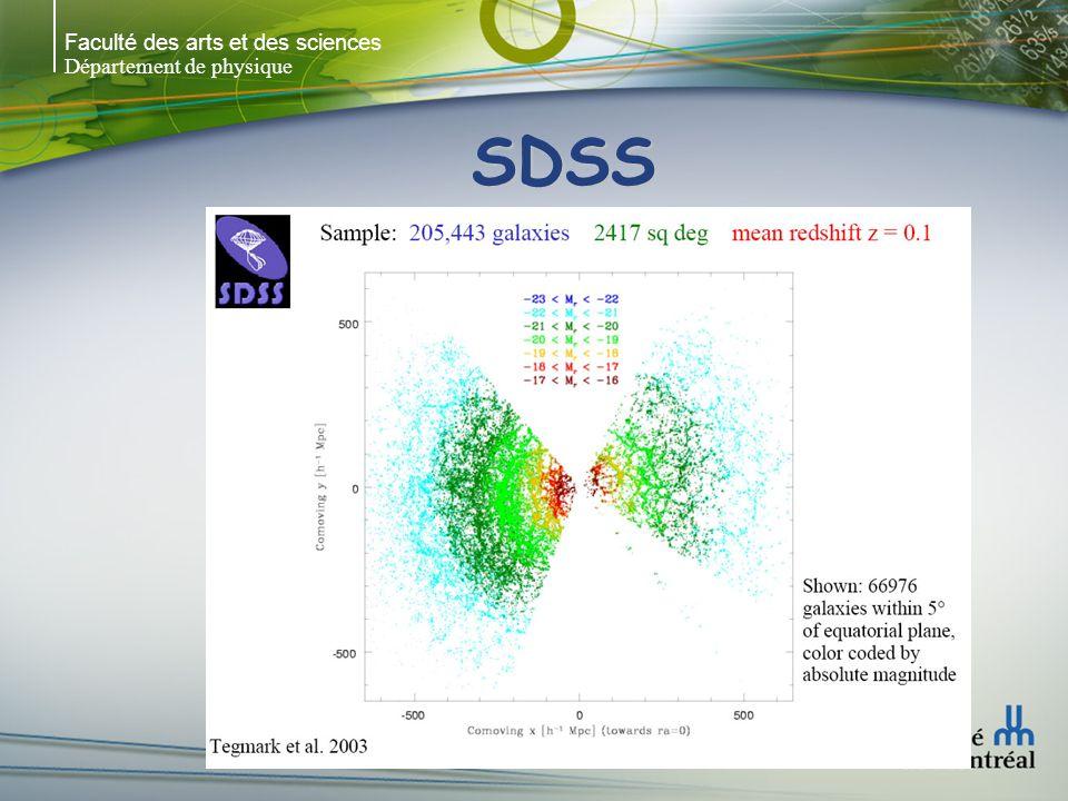 Faculté des arts et des sciences Département de physique SDSS
