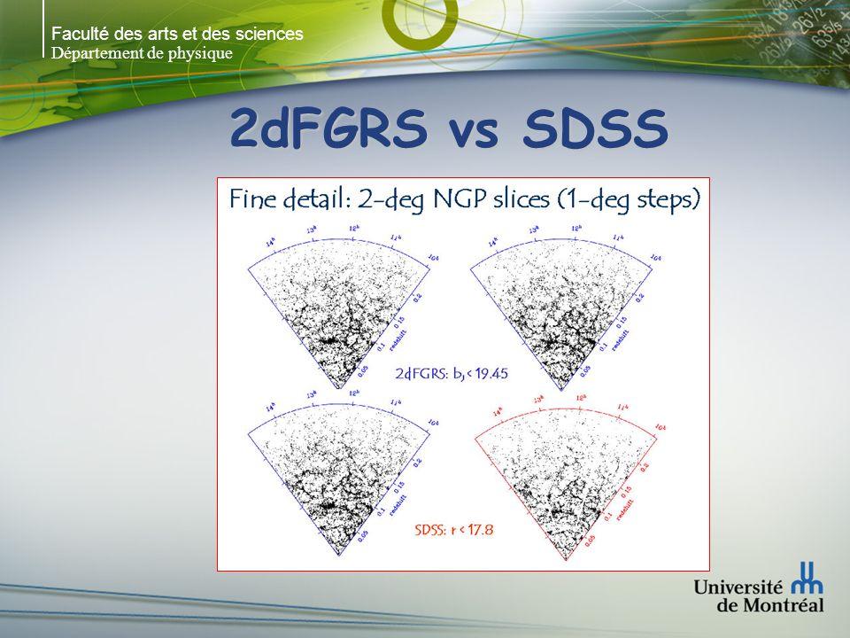 Faculté des arts et des sciences Département de physique 2dFGRS vs SDSS
