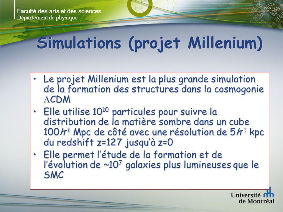 Faculté des arts et des sciences Département de physique Simulations (projet Millenium) Le projet Millenium est la plus grande simulation de la formation des structures dans la cosmogonie CDMLe projet Millenium est la plus grande simulation de la formation des structures dans la cosmogonie CDM Elle utilise 10 10 particules pour suivre la distribution de la matière sombre dans un cube 100h -1 Mpc de côté avec une résolution de 5h -1 kpc du redshift z=127 jusquà z=0Elle utilise 10 10 particules pour suivre la distribution de la matière sombre dans un cube 100h -1 Mpc de côté avec une résolution de 5h -1 kpc du redshift z=127 jusquà z=0 Elle permet létude de la formation et de lévolution de ~10 7 galaxies plus lumineuses que le SMCElle permet létude de la formation et de lévolution de ~10 7 galaxies plus lumineuses que le SMC