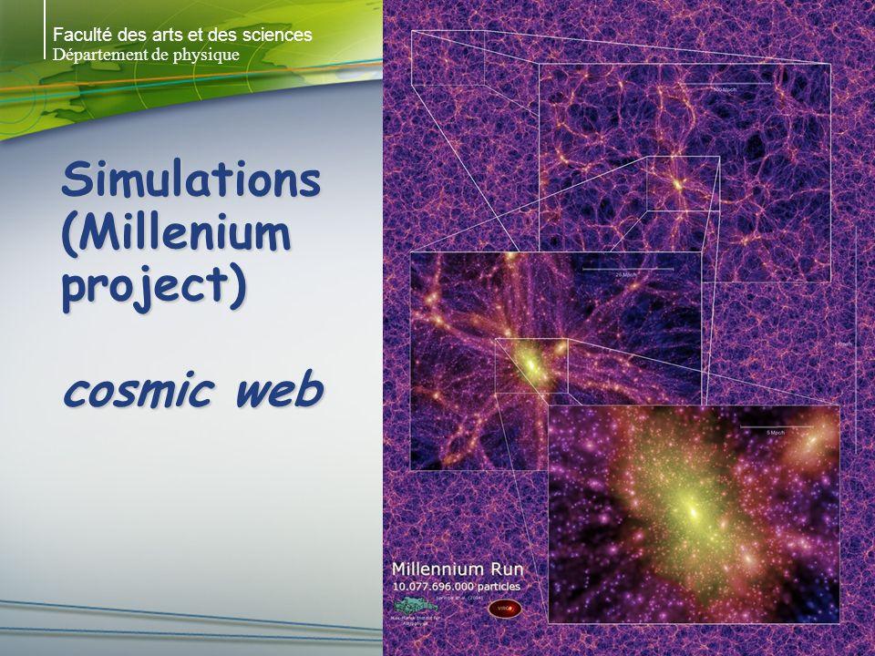 Faculté des arts et des sciences Département de physique Simulations (Millenium project) cosmic web