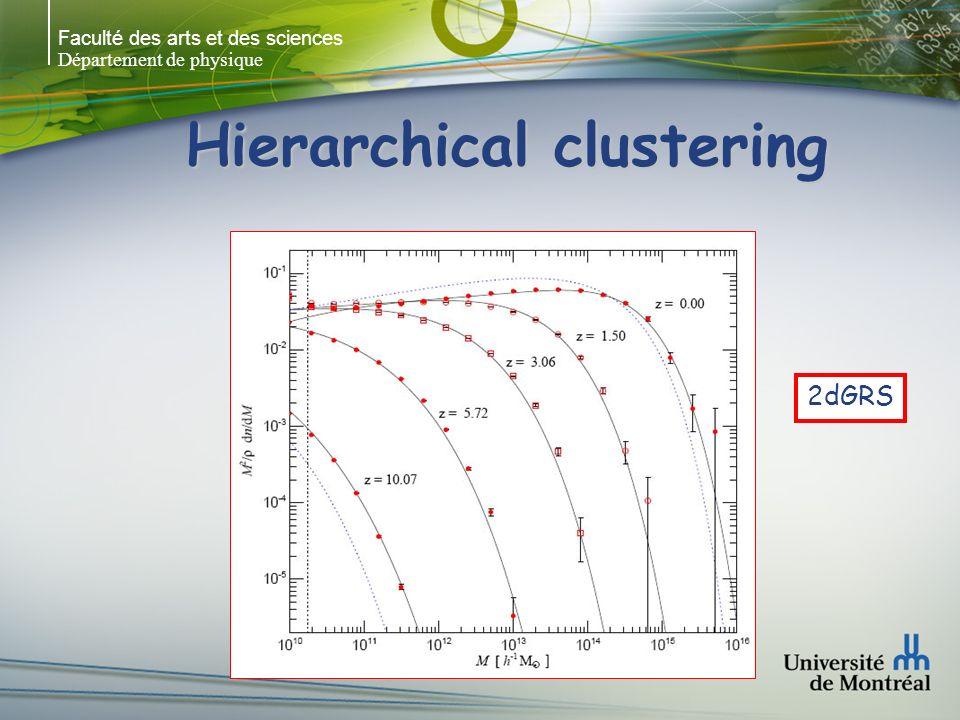 Faculté des arts et des sciences Département de physique Hierarchical clustering 2dGRS