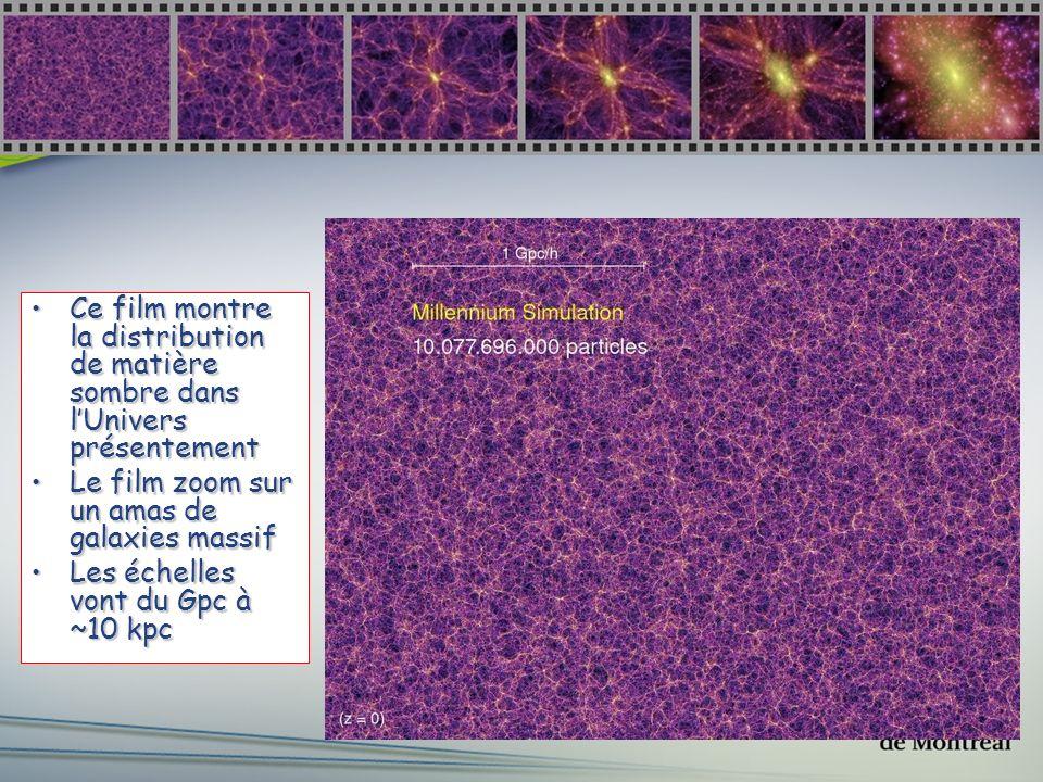 Faculté des arts et des sciences Département de physique Ce film montre la distribution de matière sombre dans lUnivers présentementCe film montre la distribution de matière sombre dans lUnivers présentement Le film zoom sur un amas de galaxies massifLe film zoom sur un amas de galaxies massif Les échelles vont du Gpc à ~10 kpcLes échelles vont du Gpc à ~10 kpc