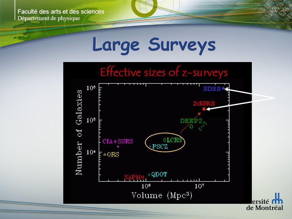 Faculté des arts et des sciences Département de physique Large Surveys