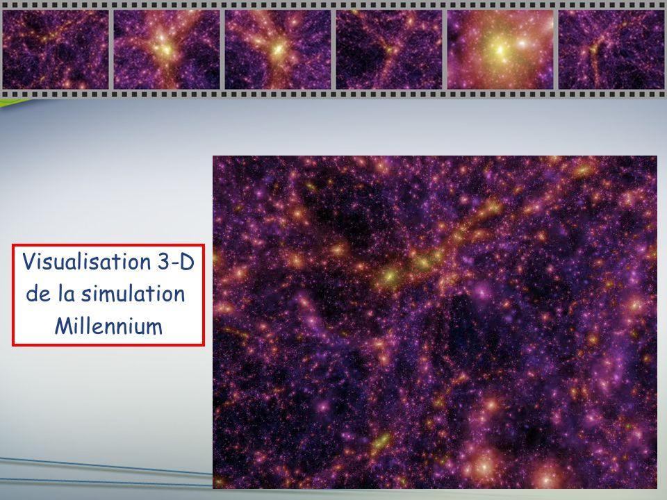 Faculté des arts et des sciences Département de physique Visualisation 3-D de la simulation Millennium