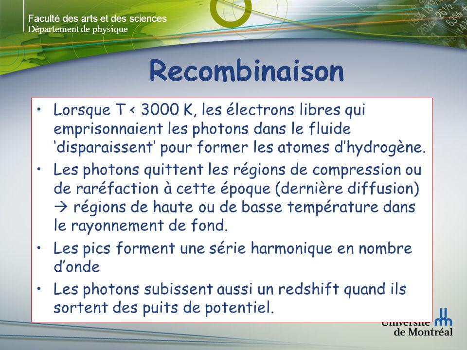 Faculté des arts et des sciences Département de physique Recombinaison Lorsque T < 3000 K, les électrons libres qui emprisonnaient les photons dans le fluide disparaissent pour former les atomes dhydrogène.