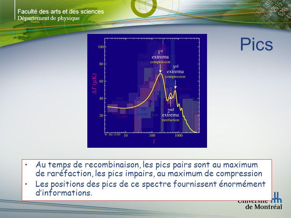 Faculté des arts et des sciences Département de physique Pics Au temps de recombinaison, les pics pairs sont au maximum de raréfaction, les pics impairs, au maximum de compression Les positions des pics de ce spectre fournissent énormément dinformations.