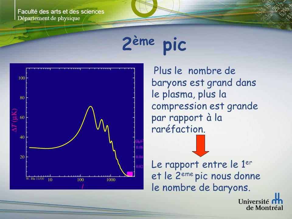 Faculté des arts et des sciences Département de physique 2 ème pic Plus le nombre de baryons est grand dans le plasma, plus la compression est grande par rapport à la raréfaction.