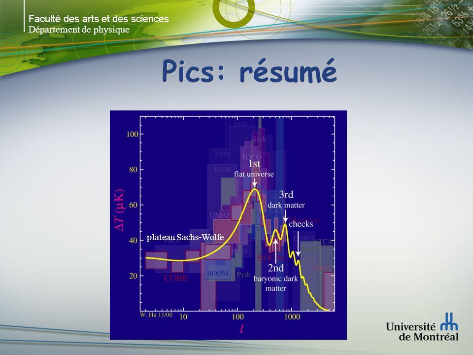 Faculté des arts et des sciences Département de physique Pics: résumé plateau Sachs-Wolfe