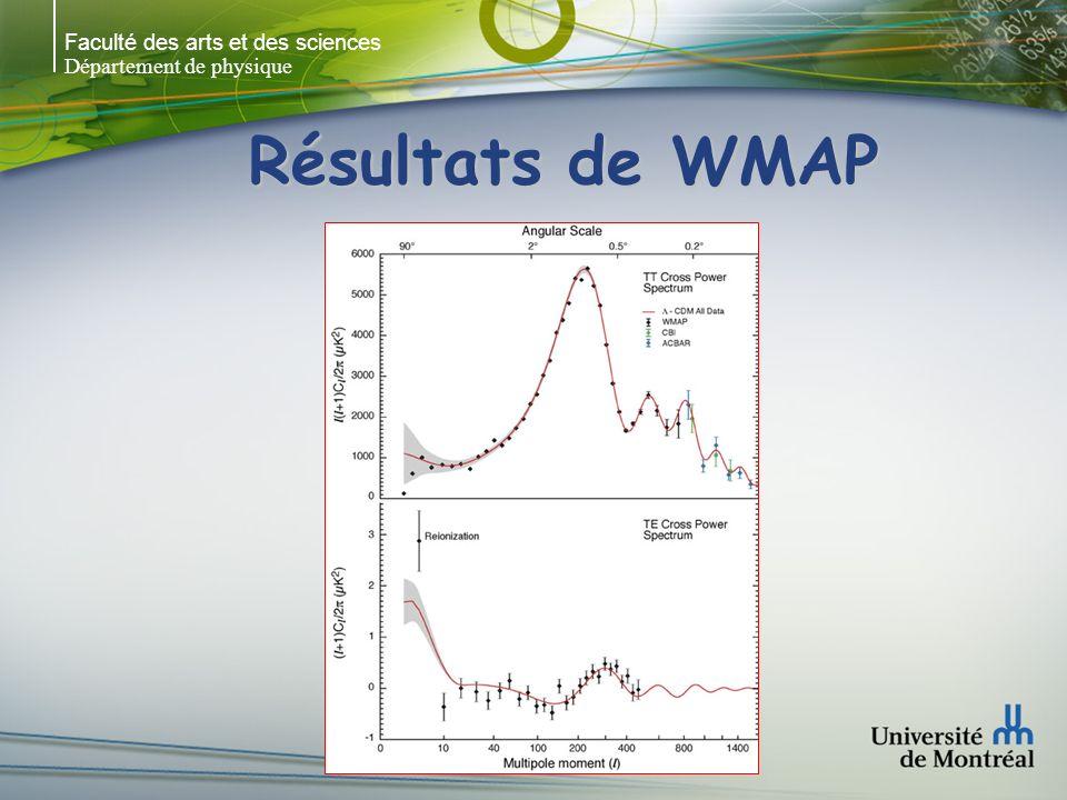 Faculté des arts et des sciences Département de physique Résultats de WMAP