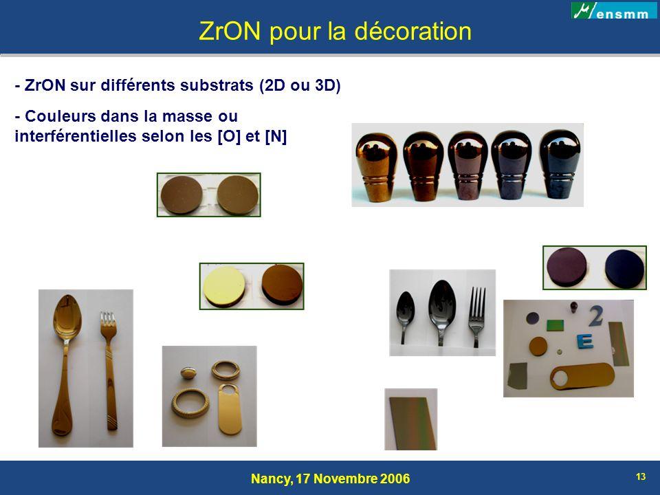 Nancy, 17 Novembre 2006 13 ZrON pour la décoration - ZrON sur différents substrats (2D ou 3D) - Couleurs dans la masse ou interférentielles selon les