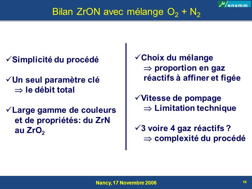 Nancy, 17 Novembre 2006 14 Choix du mélange proportion en gaz réactifs à affiner et figée Vitesse de pompage Limitation technique 3 voire 4 gaz réacti