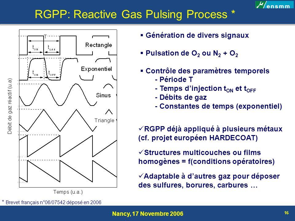 Nancy, 17 Novembre 2006 16 RGPP: Reactive Gas Pulsing Process * * Brevet français n°06/07542 déposé en 2006 Génération de divers signaux Pulsation de