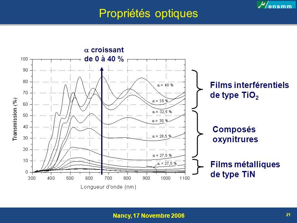 Nancy, 17 Novembre 2006 21 Propriétés optiques Films interférentiels de type TiO 2 Films métalliques de type TiN Composés oxynitrures croissant de 0 à