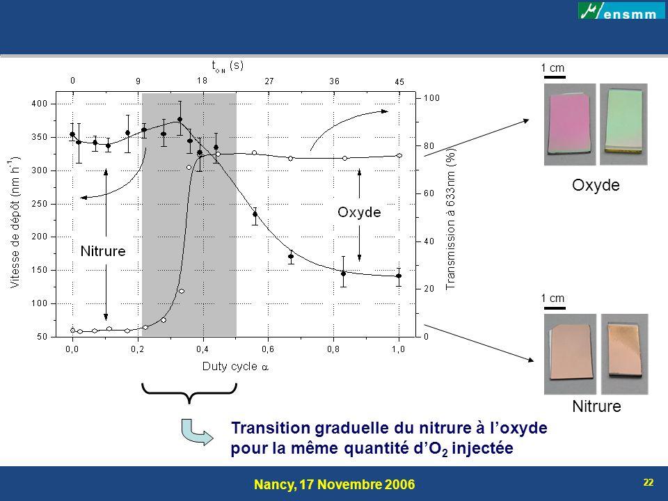 Nancy, 17 Novembre 2006 22 Transition graduelle du nitrure à loxyde pour la même quantité dO 2 injectée Oxyde 1 cm Nitrure 1 cm