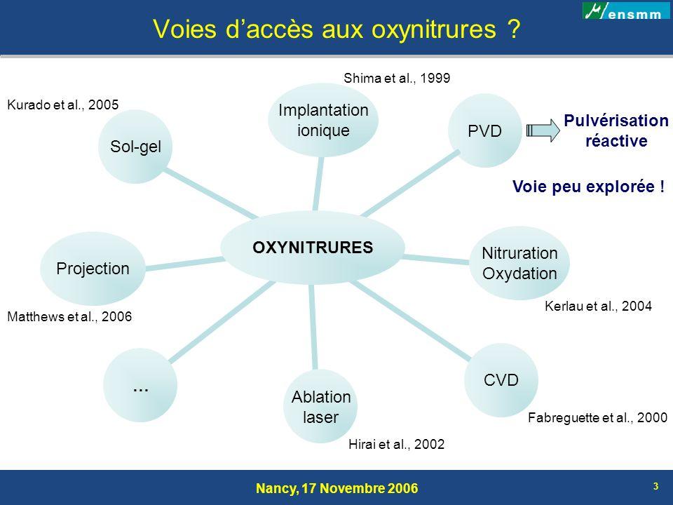 Nancy, 17 Novembre 2006 3 Voies daccès aux oxynitrures ? Pulvérisation réactive Voie peu explorée ! Fabreguette et al., 2000 Hirai et al., 2002 Shima