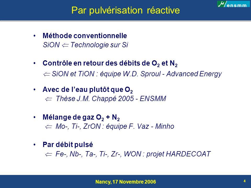 Nancy, 17 Novembre 2006 5 La méthode conventionnelle Instabilités du procédé Hystérésis des paramètres de dépôt Difficultés pour contrôler le procédé Régime métallique ou de composé e.g.: TiO 2, ZrO 2, TiN, ZrN, … Restriction dans la gamme de matériaux et de propriétés Alternatives connues: - Vitesse de pompage - Contrôle en retour par SEO - Alimentation pulsée - … Vitesse de dépôt (u.a.) Débit gaz réactif (u.a.) Zone instable Métallique Composé 1 cible + 1 gaz réactif