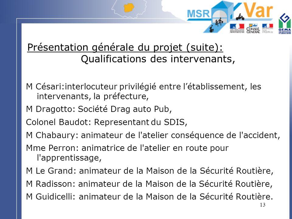 13 Présentation générale du projet (suite): Qualifications des intervenants, M Césari:interlocuteur privilégié entre létablissement, les intervenants,