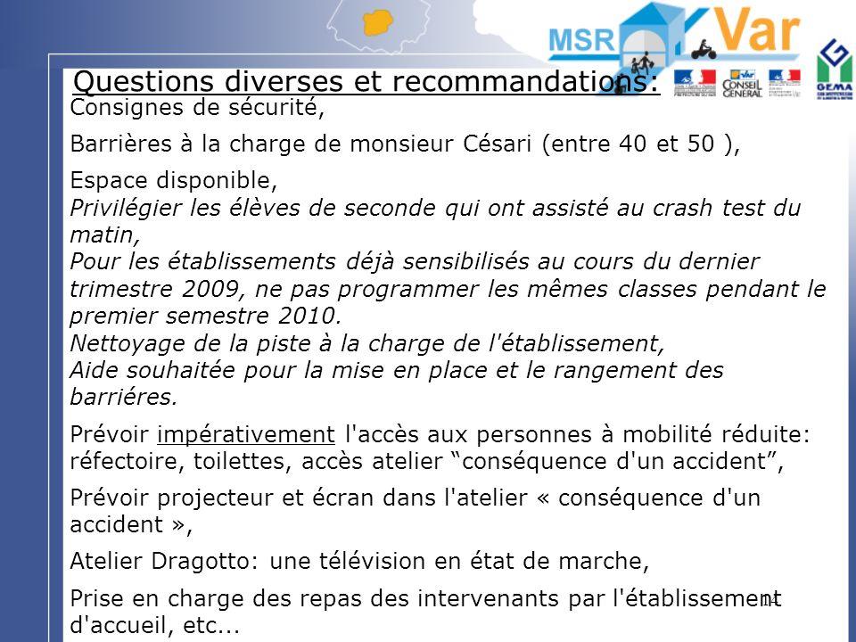 14 Questions diverses et recommandations: Consignes de sécurité, Barrières à la charge de monsieur Césari (entre 40 et 50 ), Espace disponible, Privil