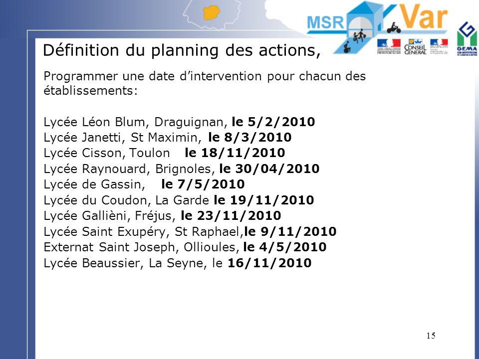 15 Programmer une date dintervention pour chacun des établissements: Lycée Léon Blum, Draguignan,le 5/2/2010 Lycée Janetti, St Maximin,le 8/3/2010 Lyc
