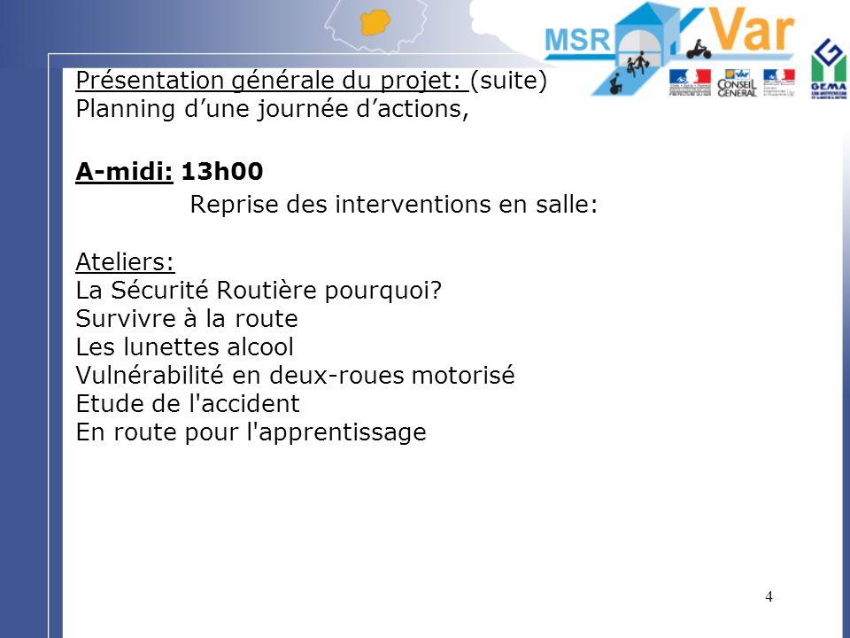 4 Présentation générale du projet: (suite) Planning dune journée dactions, A-midi: 13h00 Reprise des interventions en salle: Ateliers: La Sécurité Rou
