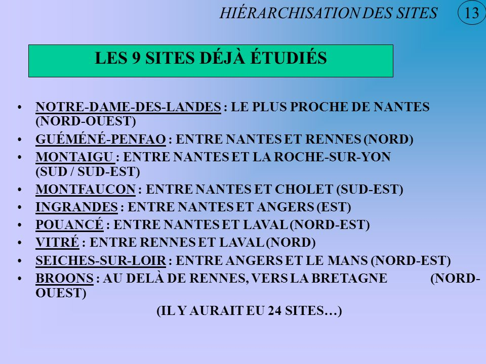 13 LES 9 SITES DÉJÀ ÉTUDIÉS HIÉRARCHISATION DES SITES NOTRE-DAME-DES-LANDES : LE PLUS PROCHE DE NANTES (NORD-OUEST) GUÉMÉNÉ-PENFAO : ENTRE NANTES ET R